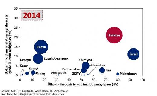turkiye bir ortadogu ulkesi olamaz.520px 01